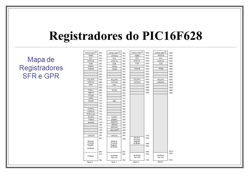 Mapa de Registradores SFR e GPR