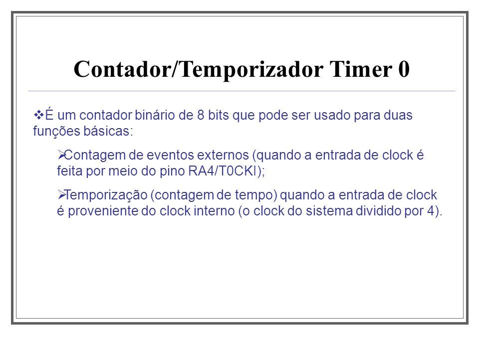 Contador/Temporizador Timer 0
