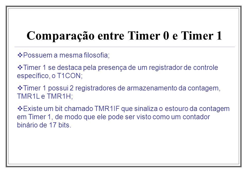 Comparação entre Timer 0 e Timer 1