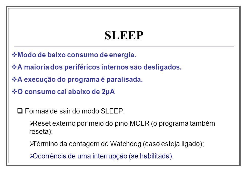 SLEEP Modo de baixo consumo de energia.