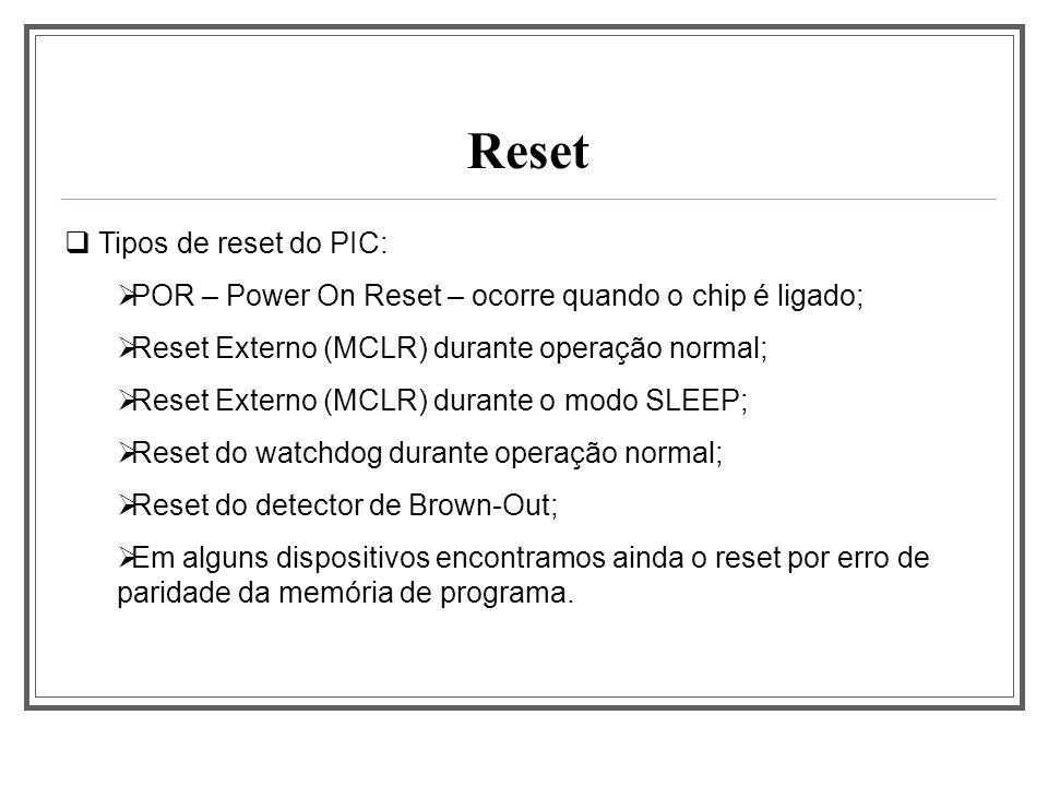 Reset Tipos de reset do PIC:
