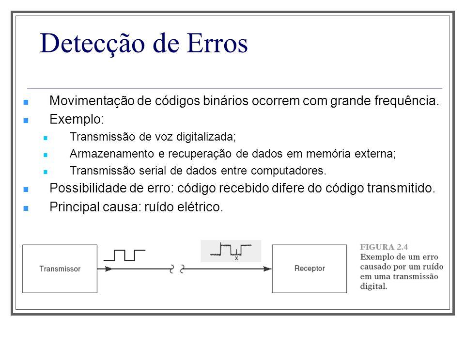 Detecção de Erros Movimentação de códigos binários ocorrem com grande frequência. Exemplo: Transmissão de voz digitalizada;
