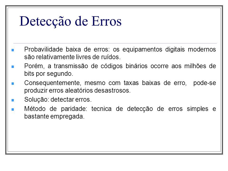 Detecção de Erros Probavilidade baixa de erros: os equipamentos digitais modernos são relativamente livres de ruídos.