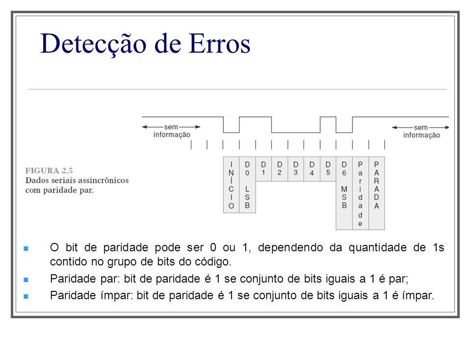 Detecção de Erros O bit de paridade pode ser 0 ou 1, dependendo da quantidade de 1s contido no grupo de bits do código.