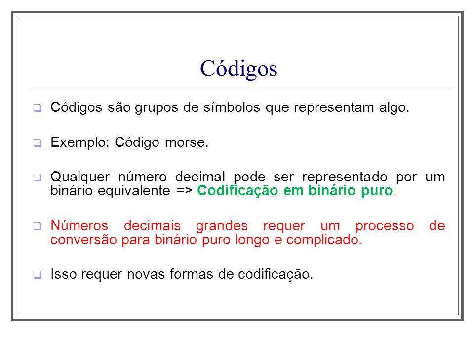 Códigos Códigos são grupos de símbolos que representam algo.