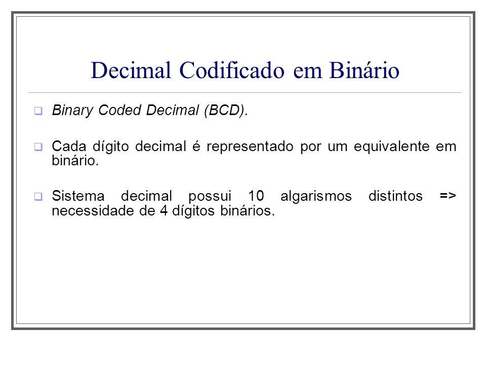Decimal Codificado em Binário