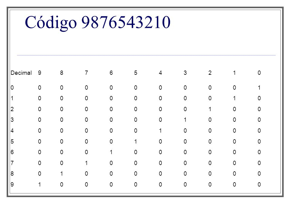 Código 9876543210 Decimal 9 8 7 6 5 4 3 2 1