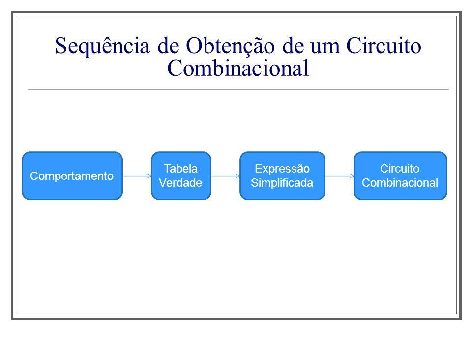 Sequência de Obtenção de um Circuito Combinacional