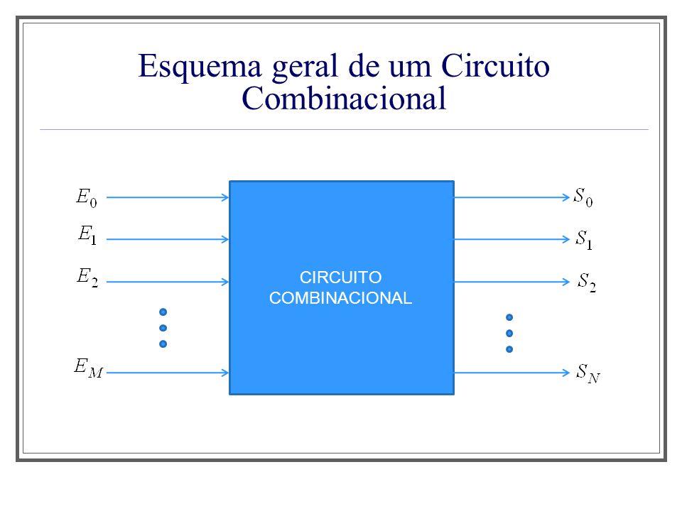 Esquema geral de um Circuito Combinacional
