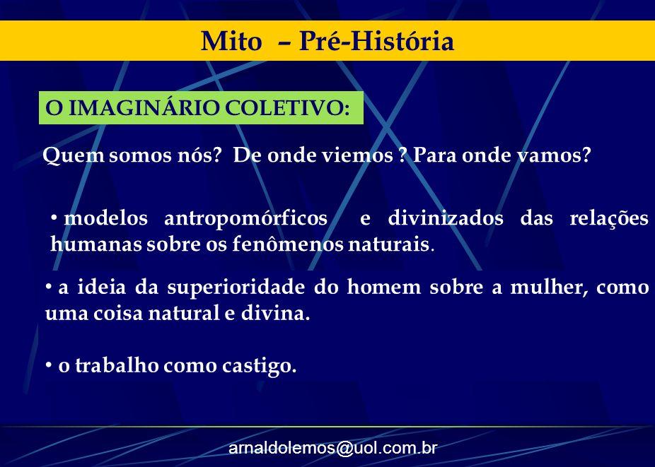 Mito – Pré-História O IMAGINÁRIO COLETIVO: