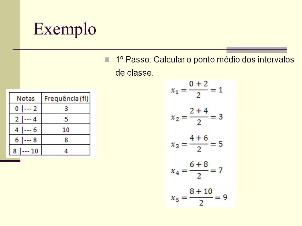 Exemplo 1º Passo: Calcular o ponto médio dos intervalos de classe.