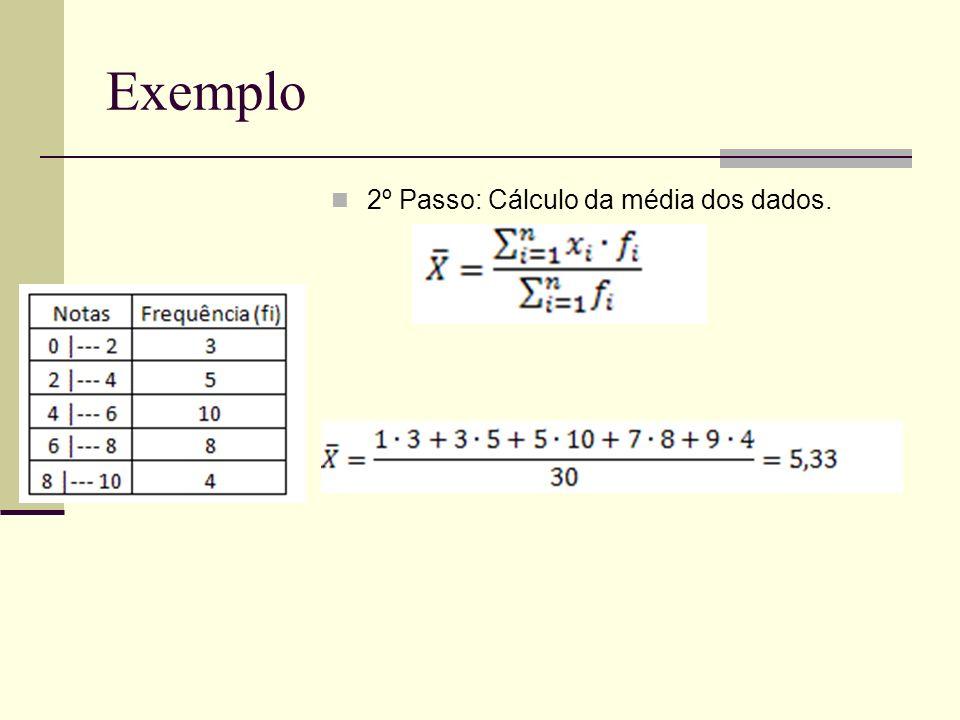 Exemplo 2º Passo: Cálculo da média dos dados.