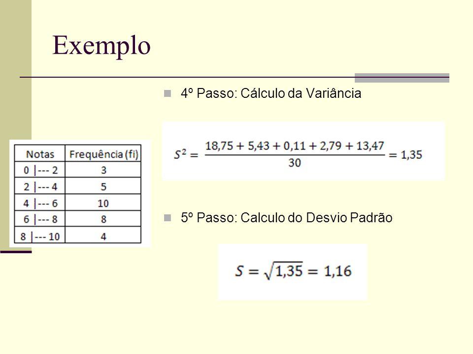 Exemplo 4º Passo: Cálculo da Variância