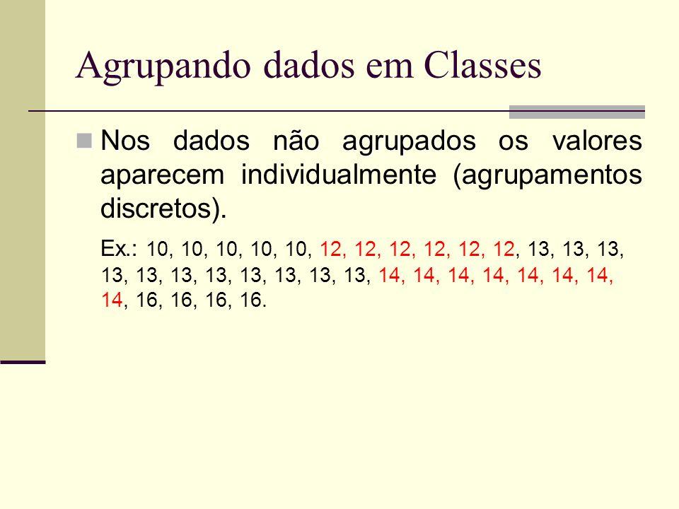 Agrupando dados em Classes