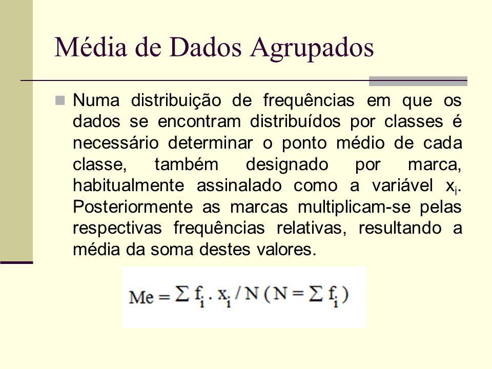 Média de Dados Agrupados