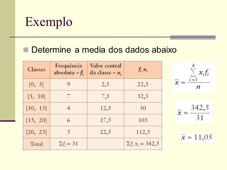 Exemplo Determine a media dos dados abaixo