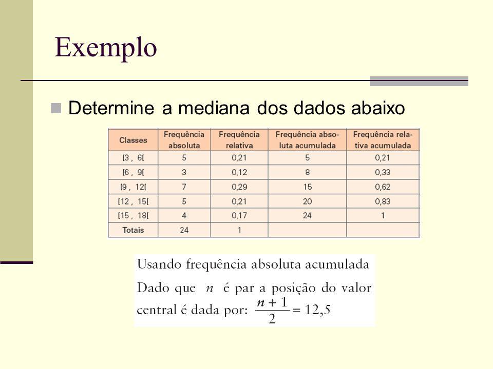 Exemplo Determine a mediana dos dados abaixo