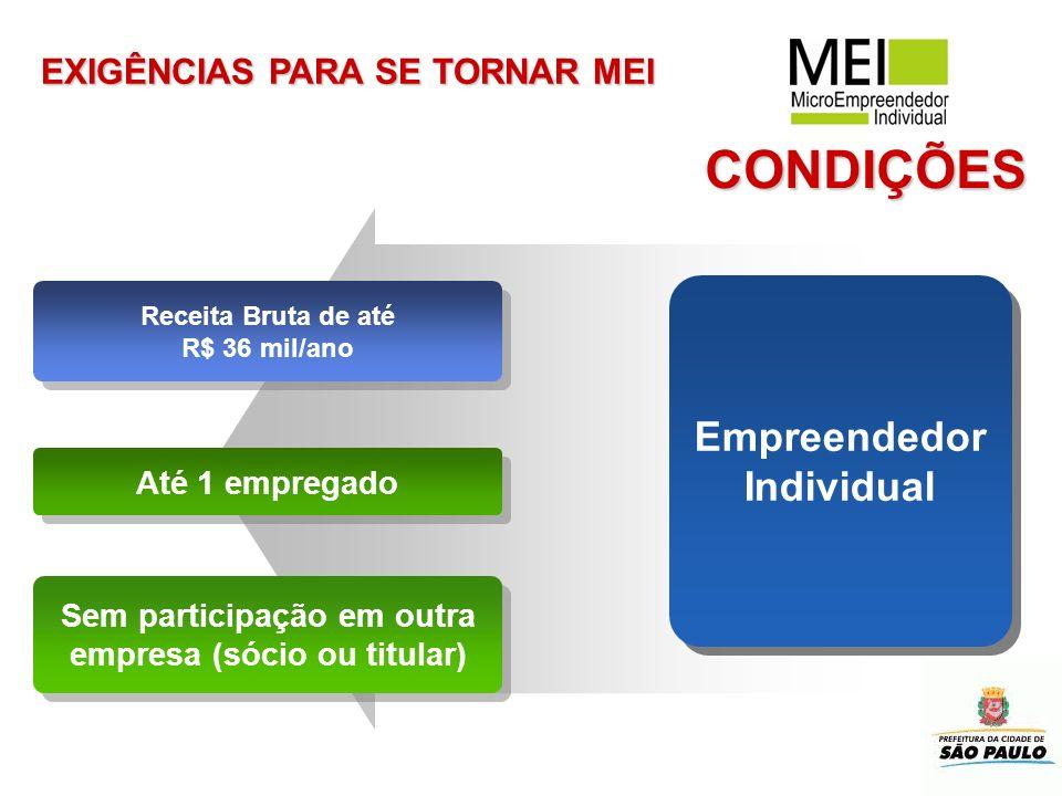 CONDIÇÕES Empreendedor Individual EXIGÊNCIAS PARA SE TORNAR MEI