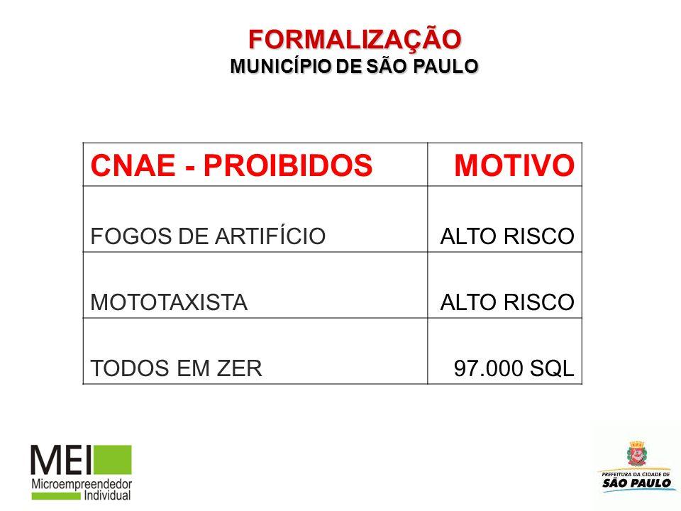 CNAE - PROIBIDOS MOTIVO FORMALIZAÇÃO FOGOS DE ARTIFÍCIO ALTO RISCO