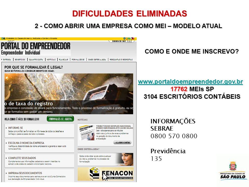 DIFICULDADES ELIMINADAS 3104 ESCRITÓRIOS CONTÁBEIS