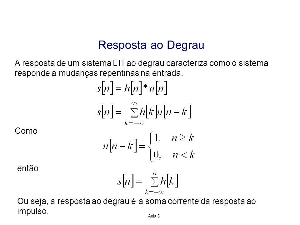 Resposta ao Degrau A resposta de um sistema LTI ao degrau caracteriza como o sistema responde a mudanças repentinas na entrada.