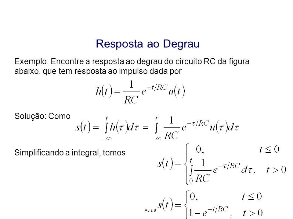Resposta ao Degrau Exemplo: Encontre a resposta ao degrau do circuito RC da figura abaixo, que tem resposta ao impulso dada por.
