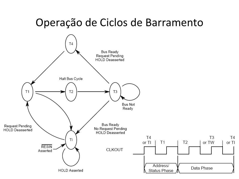 Operação de Ciclos de Barramento