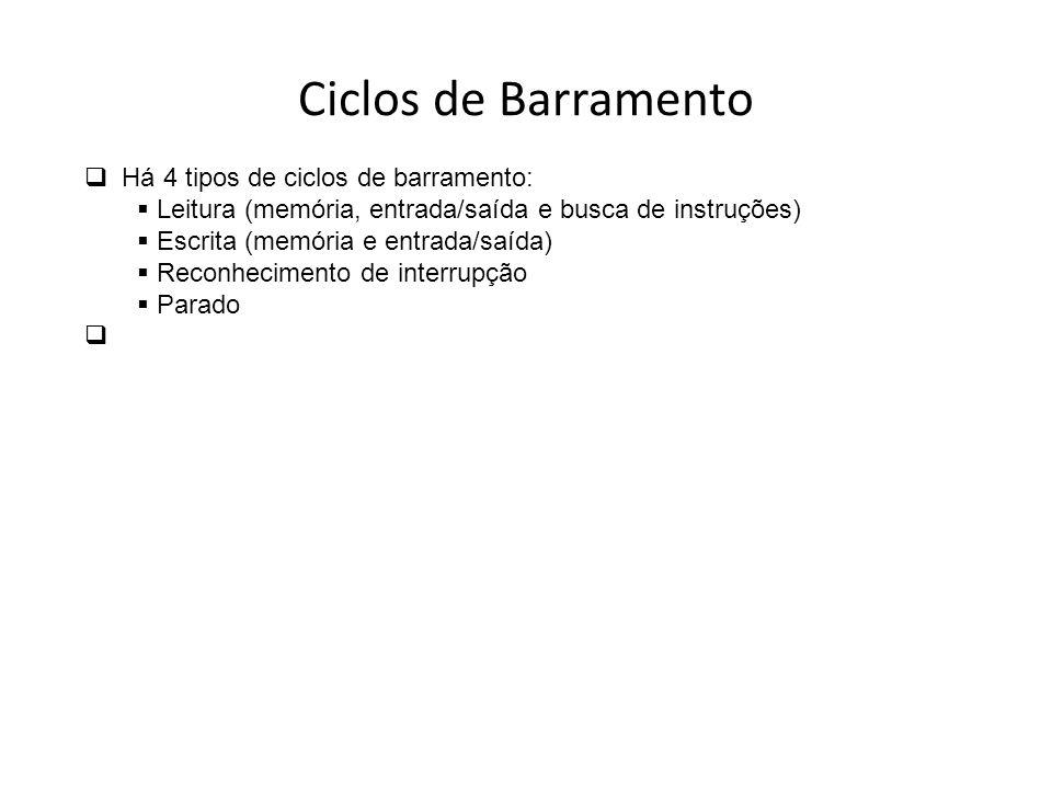 Ciclos de Barramento Há 4 tipos de ciclos de barramento: