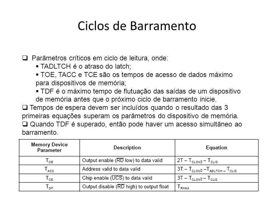 Ciclos de Barramento Parâmetros críticos em ciclo de leitura, onde: