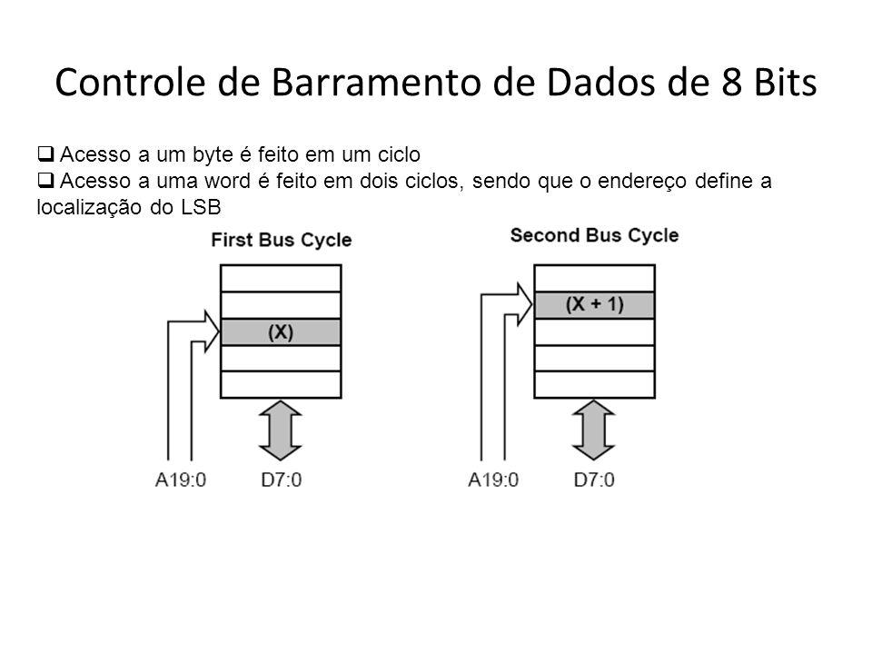 Controle de Barramento de Dados de 8 Bits