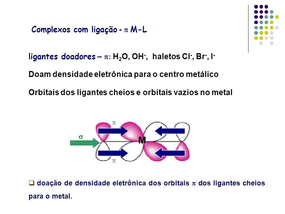 Complexos com ligação - p M-L
