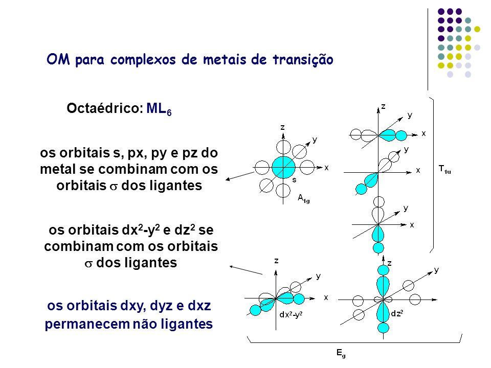 OM para complexos de metais de transição