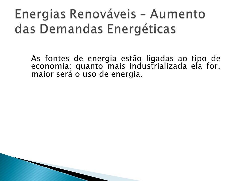 Energias Renováveis – Aumento das Demandas Energéticas