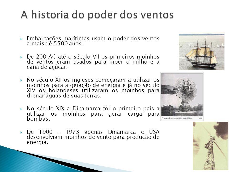 A historia do poder dos ventos