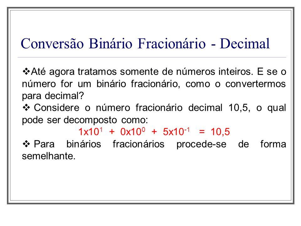 Conversão Binário Fracionário - Decimal