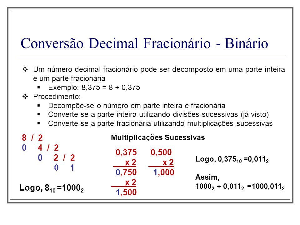 Conversão Decimal Fracionário - Binário