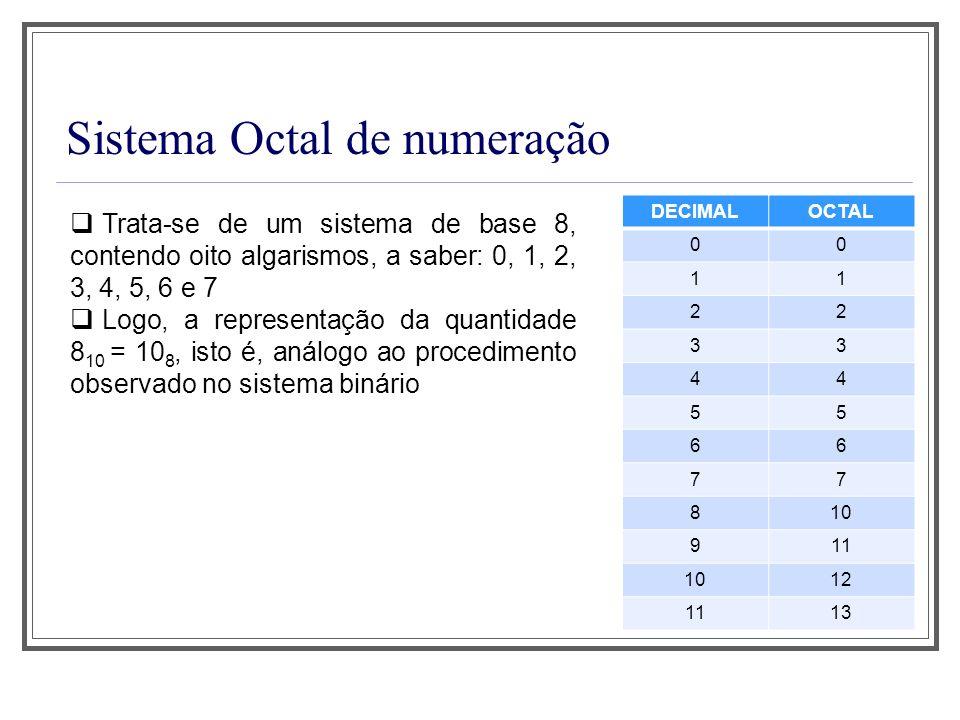 Sistema Octal de numeração