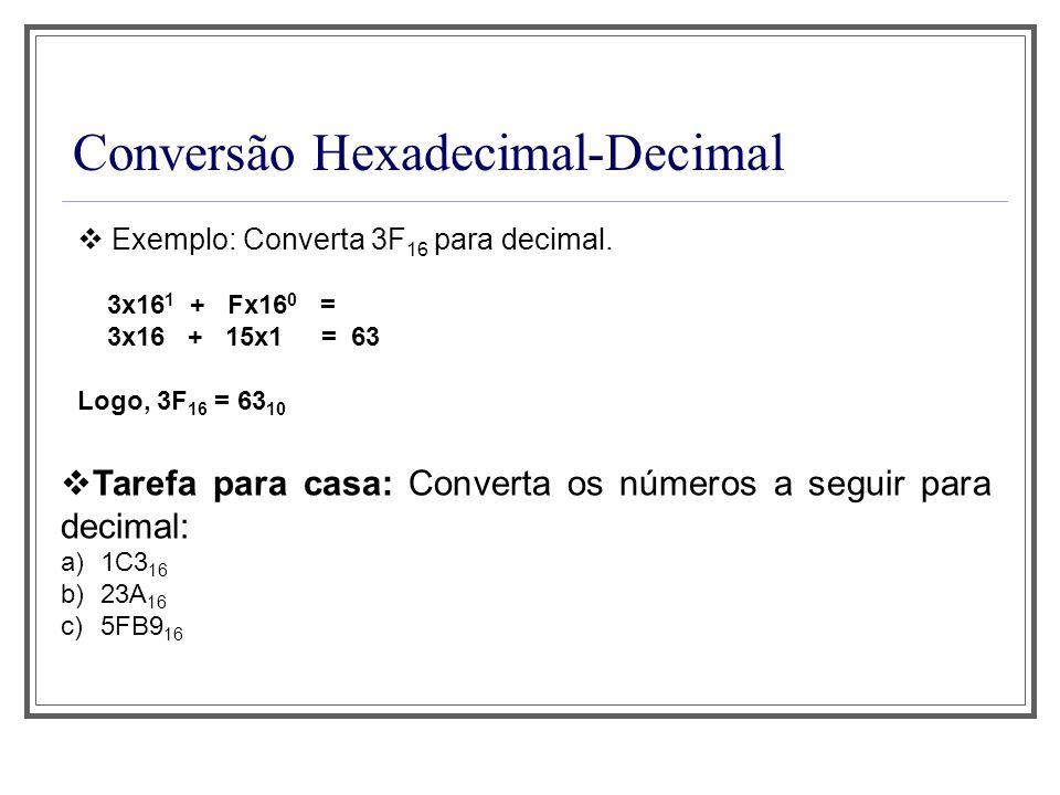 Conversão Hexadecimal-Decimal
