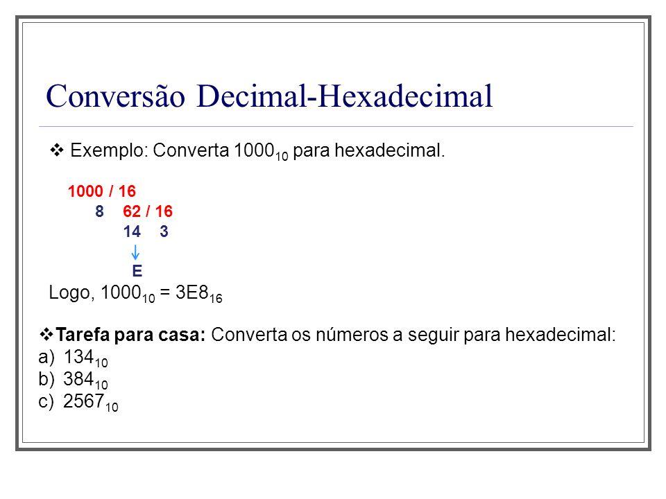 Conversão Decimal-Hexadecimal