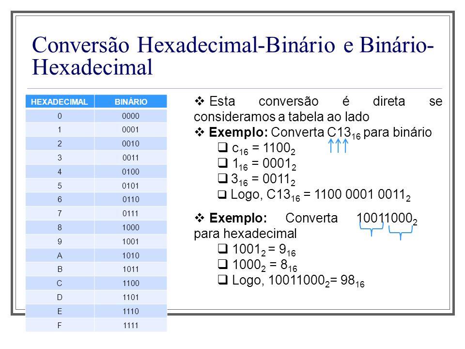 Conversão Hexadecimal-Binário e Binário-Hexadecimal