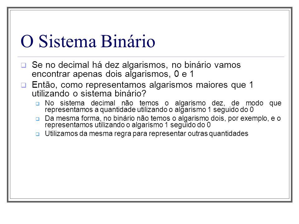 Aula 1 O Sistema Binário. Se no decimal há dez algarismos, no binário vamos encontrar apenas dois algarismos, 0 e 1.