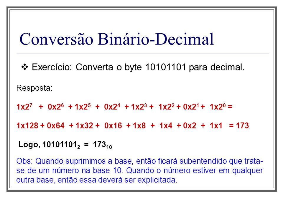 Conversão Binário-Decimal