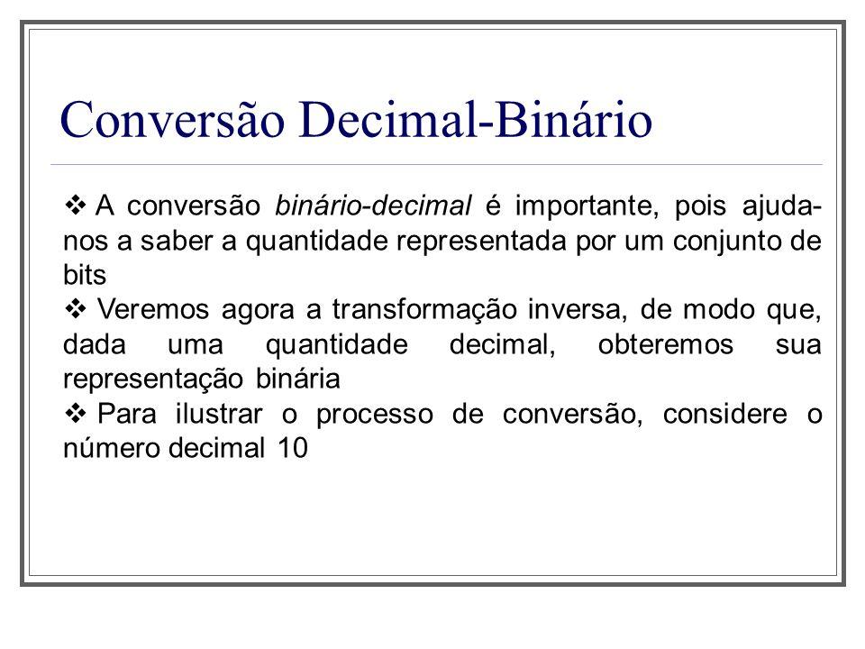 Conversão Decimal-Binário