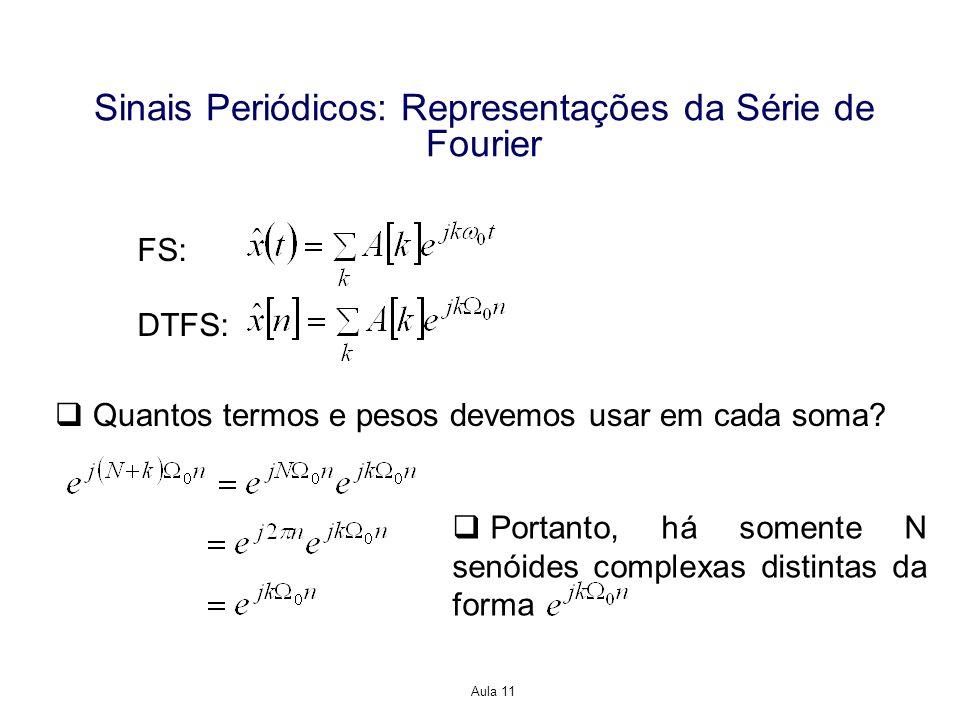 Sinais Periódicos: Representações da Série de Fourier