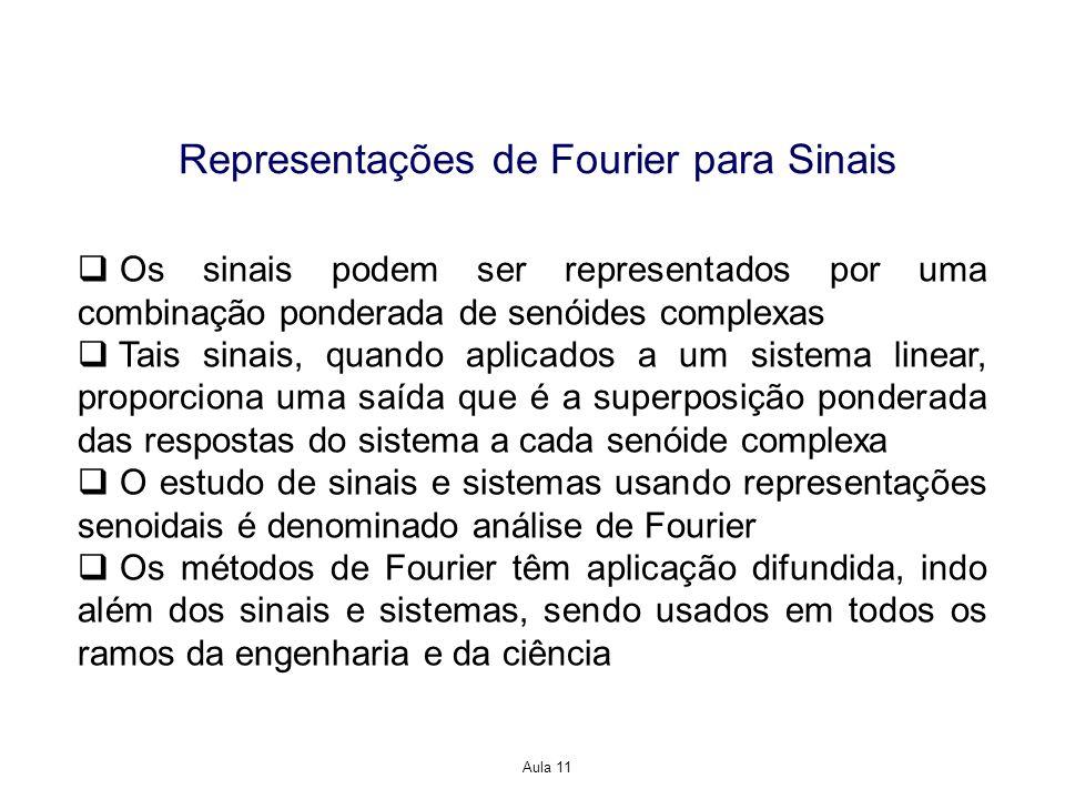 Representações de Fourier para Sinais