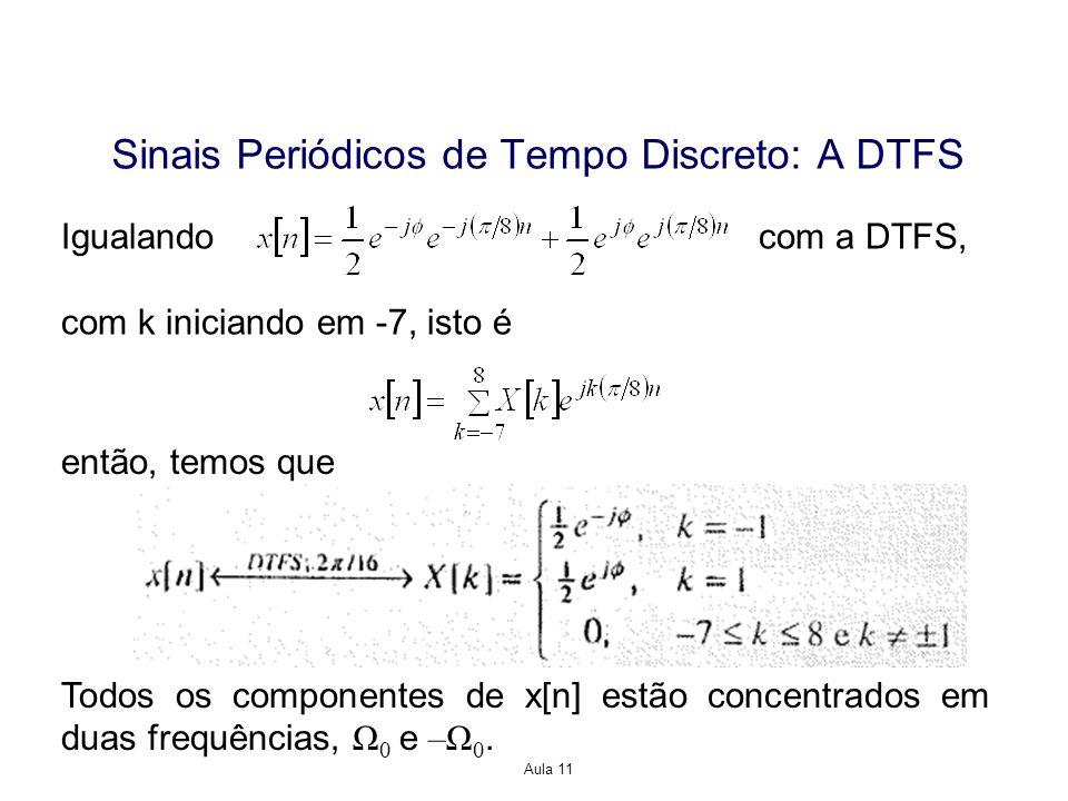 Sinais Periódicos de Tempo Discreto: A DTFS