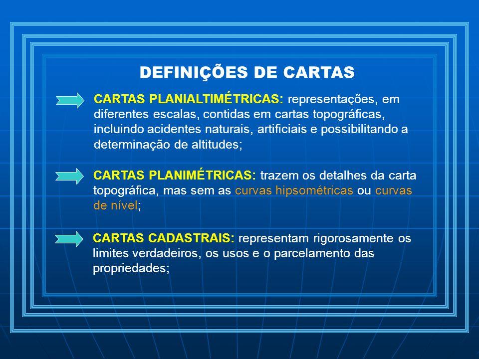 DEFINIÇÕES DE CARTAS CARTAS PLANIALTIMÉTRICAS: representações, em