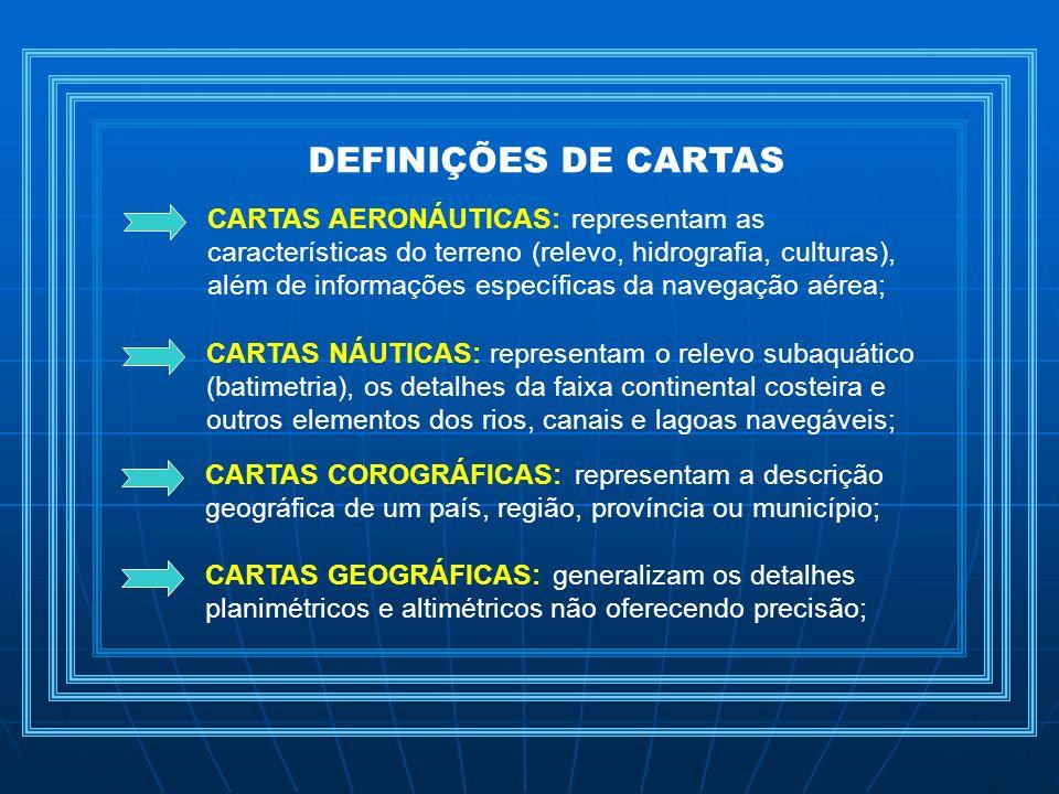 DEFINIÇÕES DE CARTAS CARTAS AERONÁUTICAS: representam as