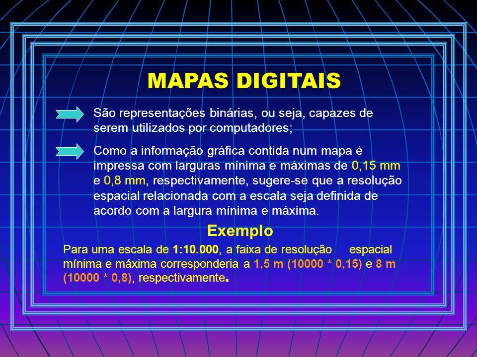 MAPAS DIGITAIS Exemplo