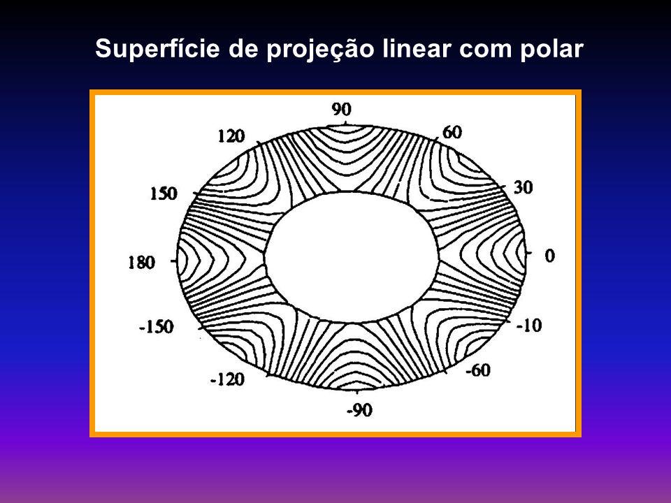 Superfície de projeção linear com polar